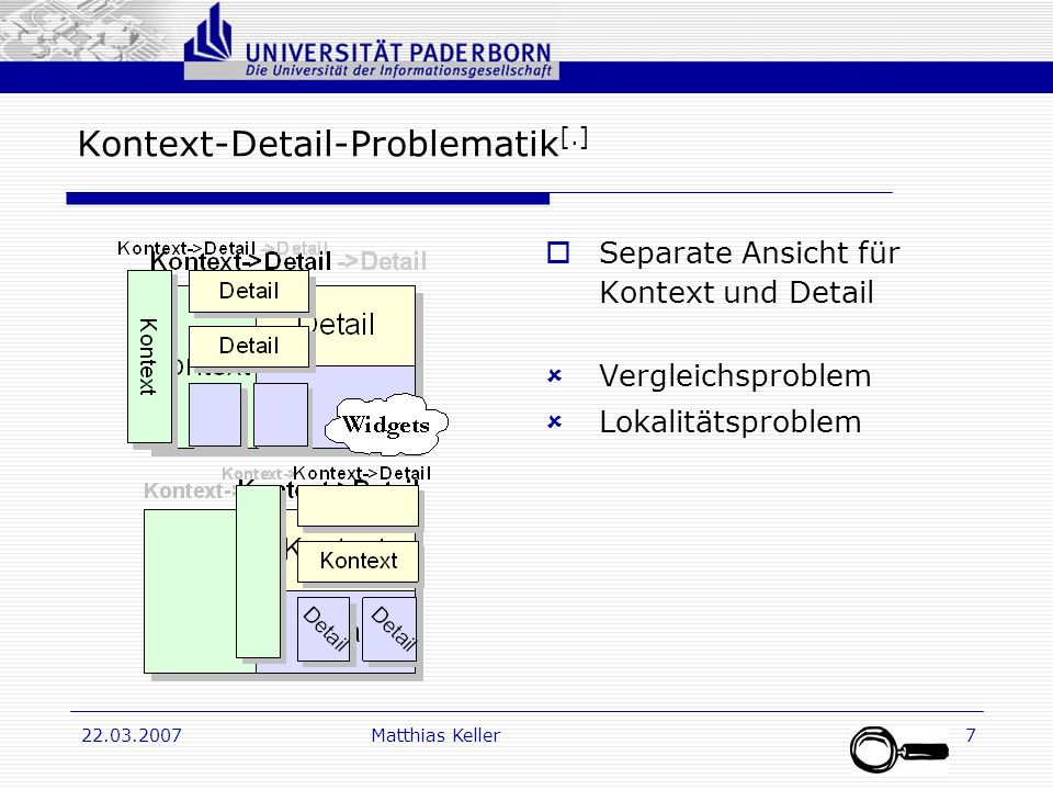Kontext-Detail-Problematik[.]